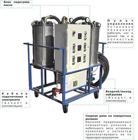 БНФ-150 - мобильный блок нагрева с фильтрацией