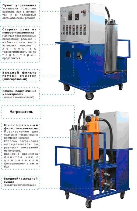 БНФ-45 - мобильный блок нагрева с фильтрацией