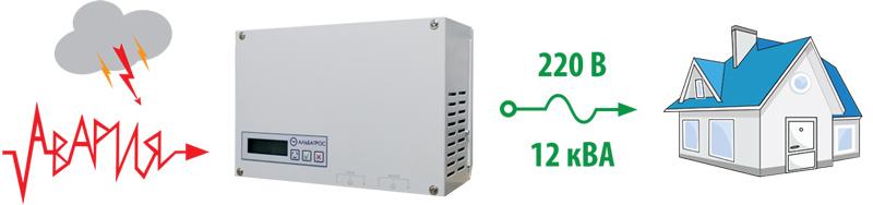 Электронное устройство защиты Альбатрос-12000 ЖКИ