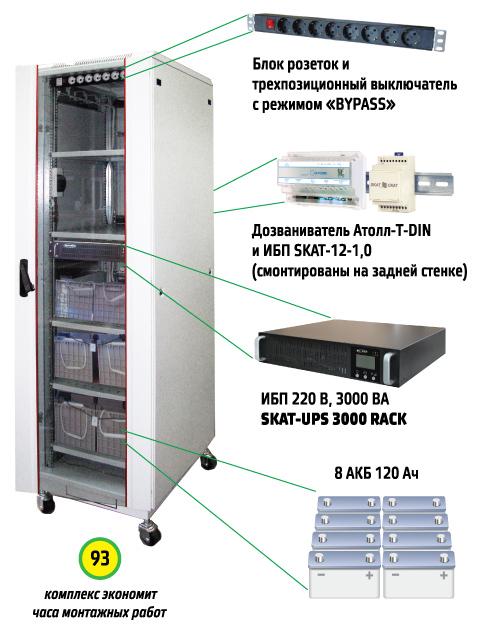 SKAT-UPS 3000 комплекс бесперебойного питания