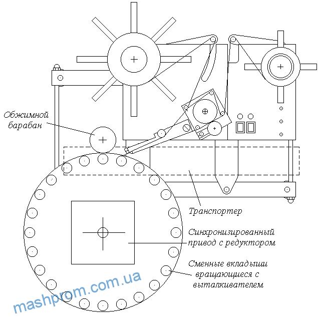 Этикетировочная машина ЭМ-4П.Мини.ТУБ