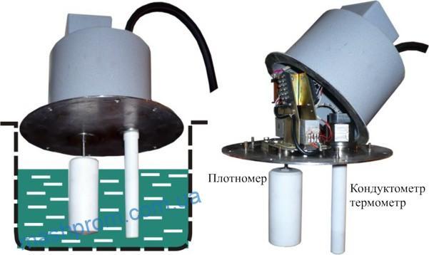 Программируемый многопараметрический концентратомер КС-1М-6